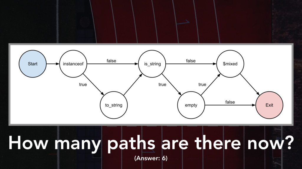 (Answer: 6) How many paths are there now?
