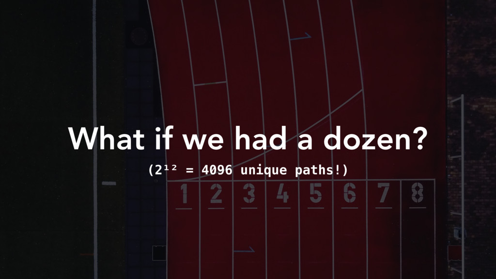 What if we had a dozen? (2¹² = 4096 unique path...