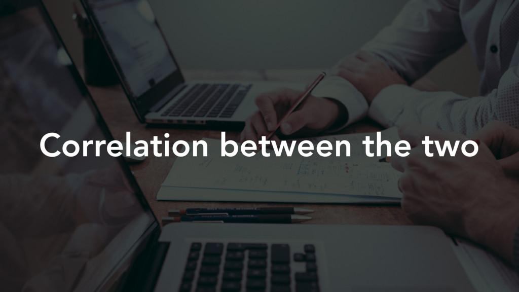Correlation between the two