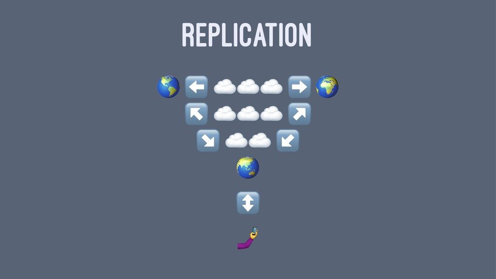 REPLICATION ! ⬅ ☁☁☁ ↖ ☁☁☁ ↘ ☁☁ * ↕ !