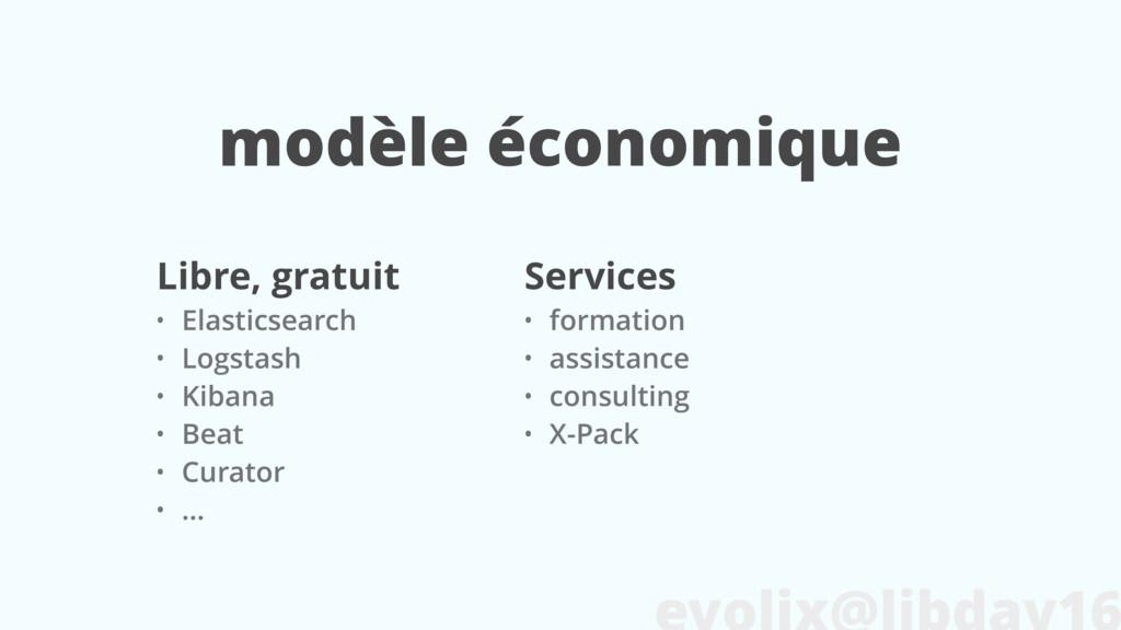 modèle économique Libre, gratuit • Elasticsearc...