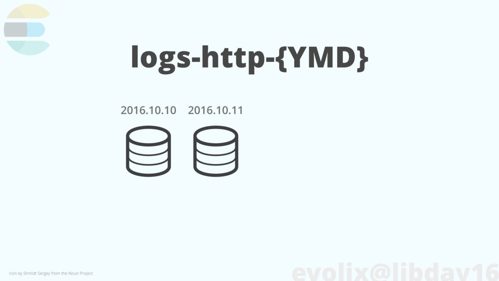 logs-http-{YMD} 2016.10.11 2016.10.10 Icon by S...