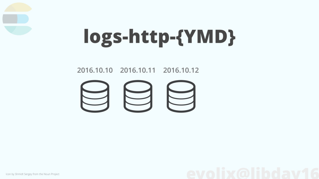 logs-http-{YMD} 2016.10.12 2016.10.11 2016.10.1...