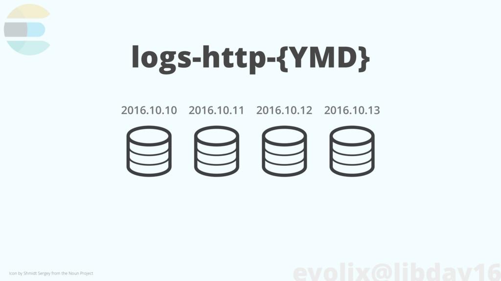 logs-http-{YMD} 2016.10.13 2016.10.12 2016.10.1...