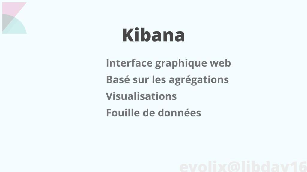Kibana Interface graphique web Basé sur les agr...