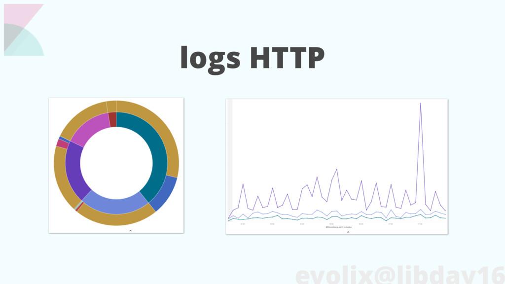 logs HTTP