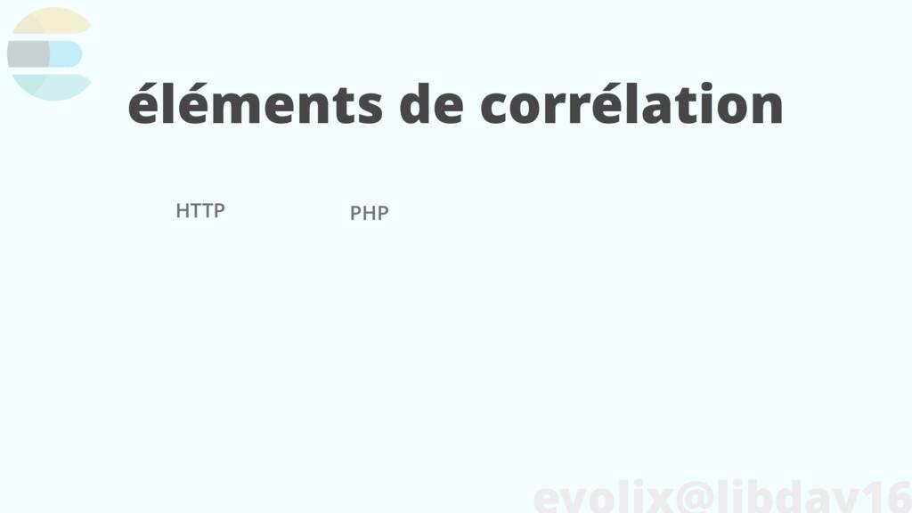 éléments de corrélation PHP HTTP