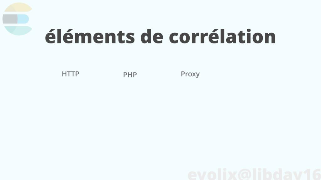 éléments de corrélation PHP HTTP Proxy