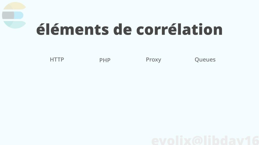 éléments de corrélation Queues PHP HTTP Proxy