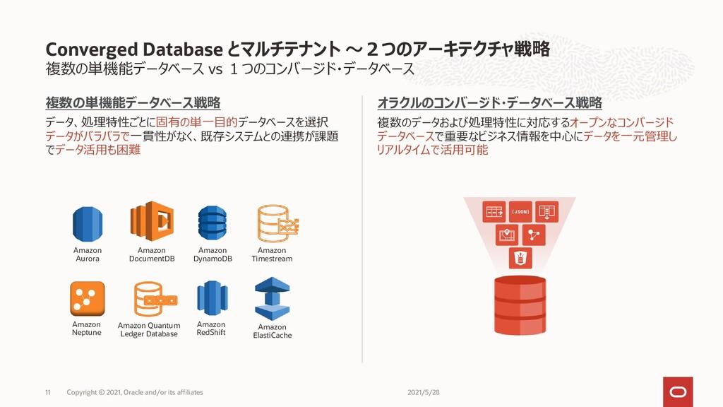 複数の単機能データベース vs 1つのコンバージド・データベース 複数の単機能データベース戦略...