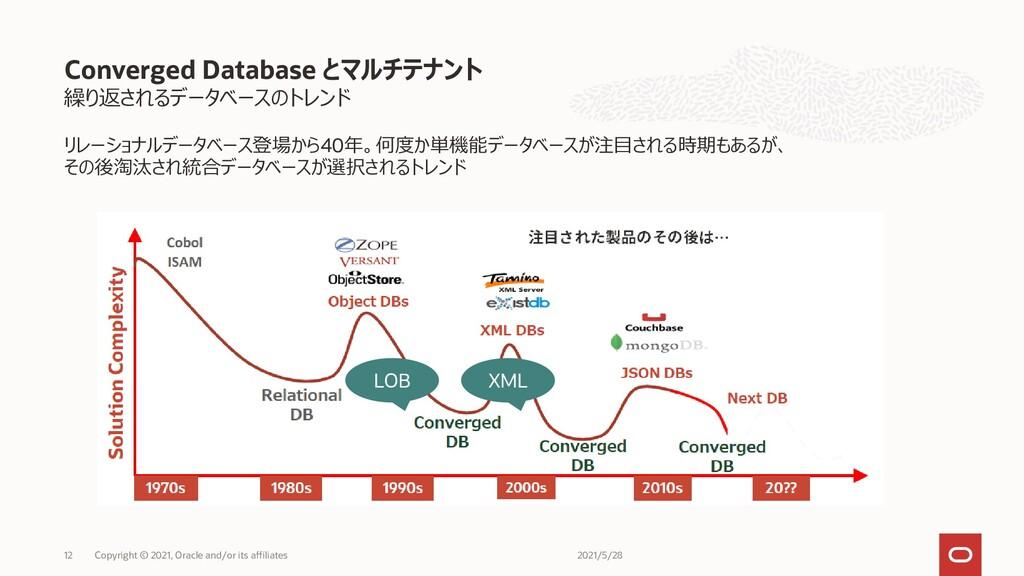 リレーショナルデータベース登場から40年。何度か単機能データベースが注目される時期もあるが、 ...