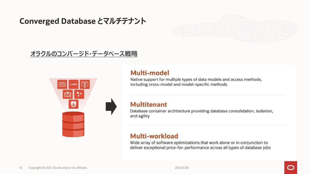 Converged Database とマルチテナント Copyright © 2021, O...