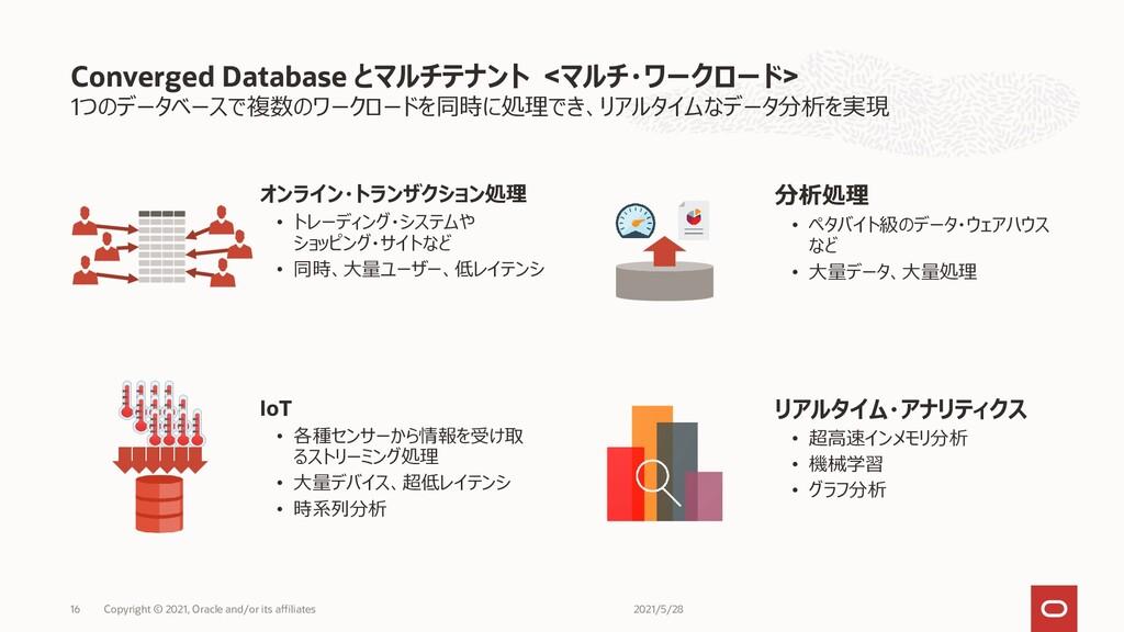 1つのデータベースで複数のワークロードを同時に処理でき、リアルタイムなデータ分析を実現 オンラ...