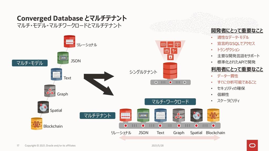マルチ・モデル・マルチワークロードとマルチテナント Converged Database とマ...