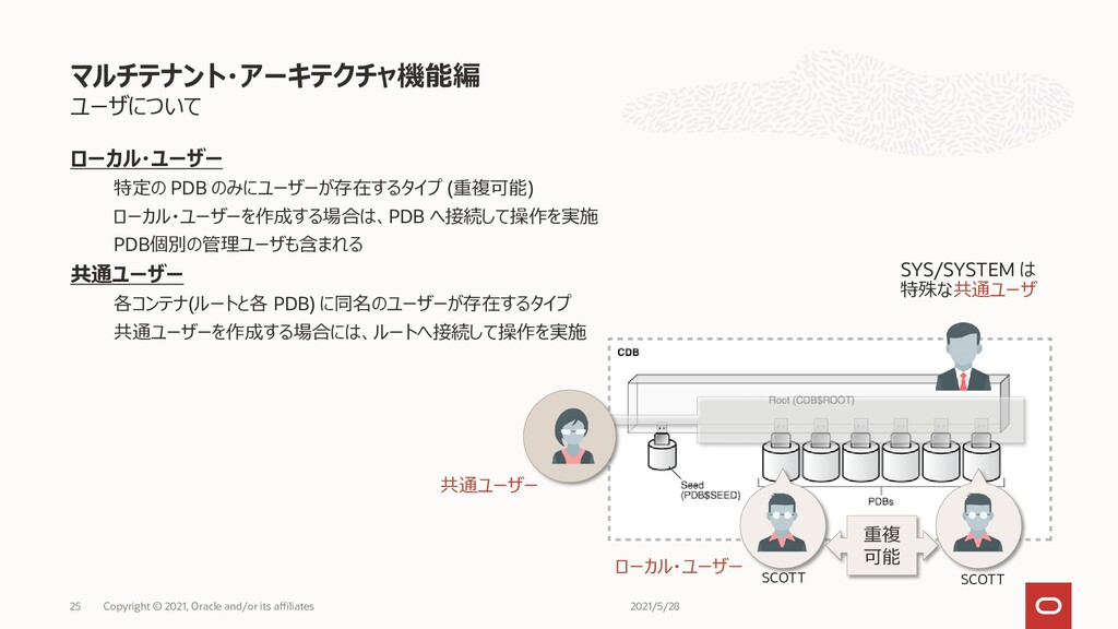 ユーザについて マルチテナント・アーキテクチャ機能編 Copyright © 2021, Or...