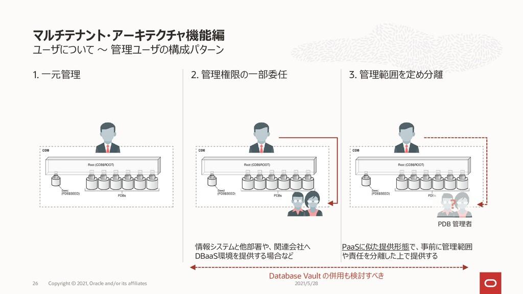 ユーザについて ~ 管理ユーザの構成パターン 1. 一元管理 2. 管理権限の一部委任 3. ...