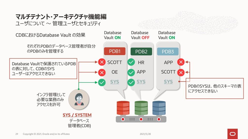 ユーザについて ~ 管理ユーザとセキュリティ CDBにおけるDatabase Vault の効...
