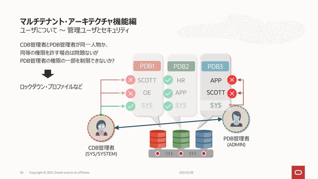ユーザについて ~ 管理ユーザとセキュリティ CDB管理者とPDB管理者が同一人物か、 同等の...
