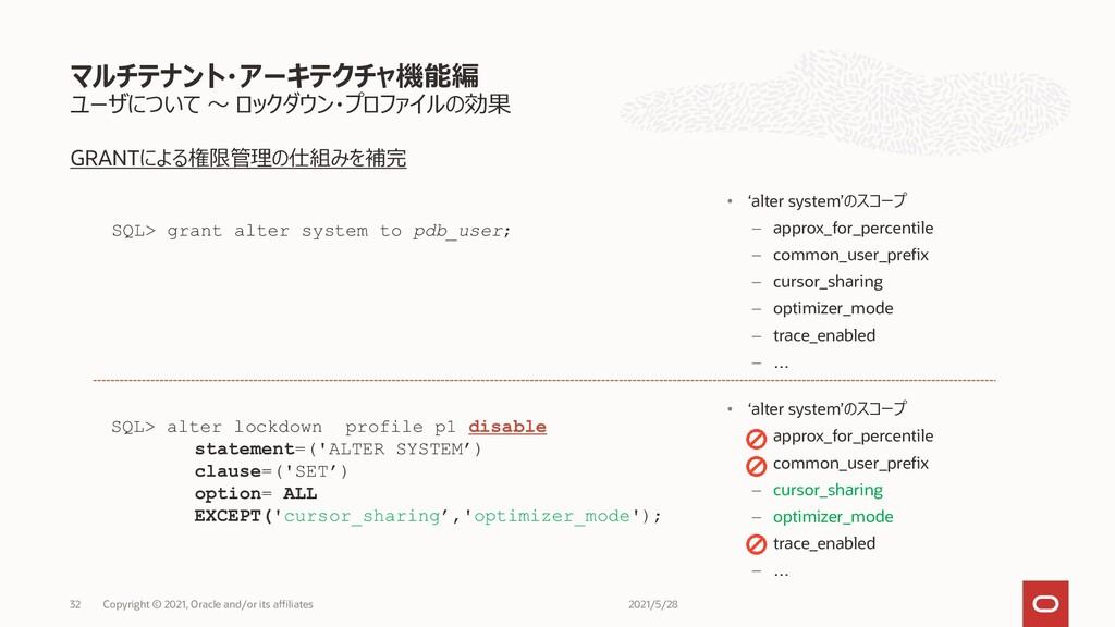 ユーザについて ~ ロックダウン・プロファイルの効果 GRANTによる権限管理の仕組みを補完 ...