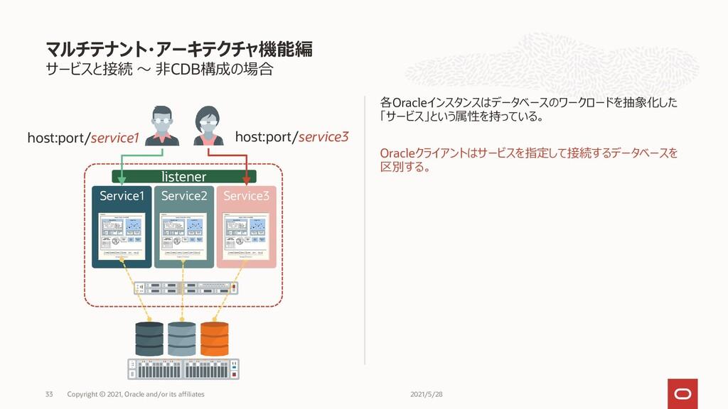 サービスと接続 ~ 非CDB構成の場合 マルチテナント・アーキテクチャ機能編 Copyrigh...