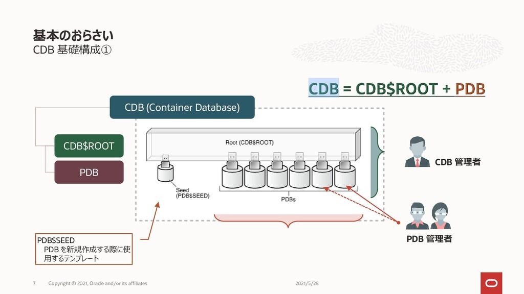 CDB 基礎構成① 基本のおらさい Copyright © 2021, Oracle and/...
