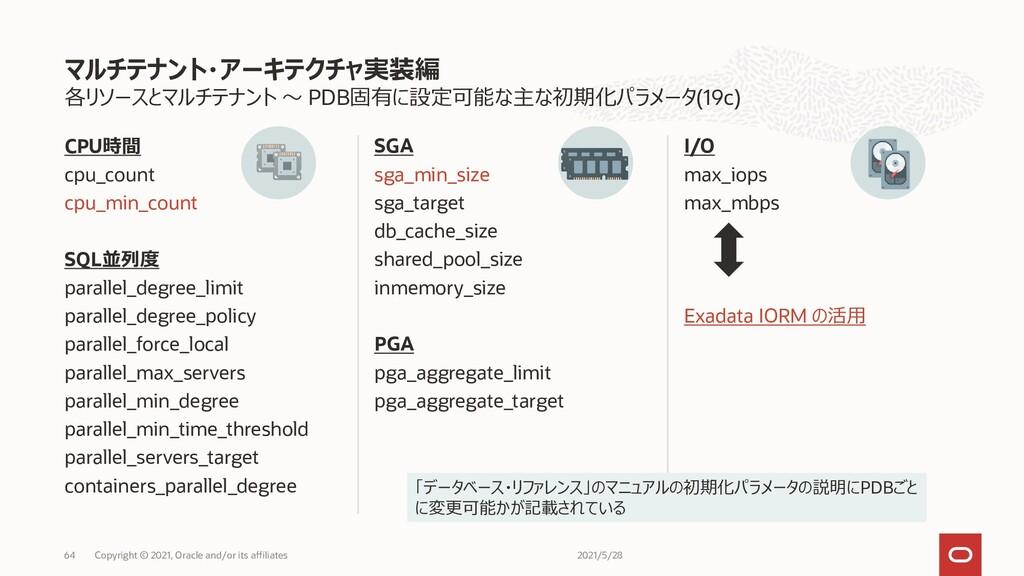 各リソースとマルチテナント ~ PDB固有に設定可能な主な初期化パラメータ(19c) CPU時...