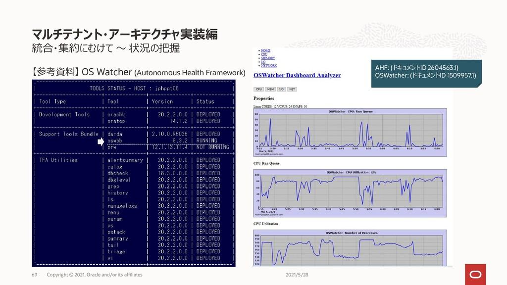 統合・集約にむけて ~ 状況の把握 【参考資料】 OS Watcher (Autonomous...