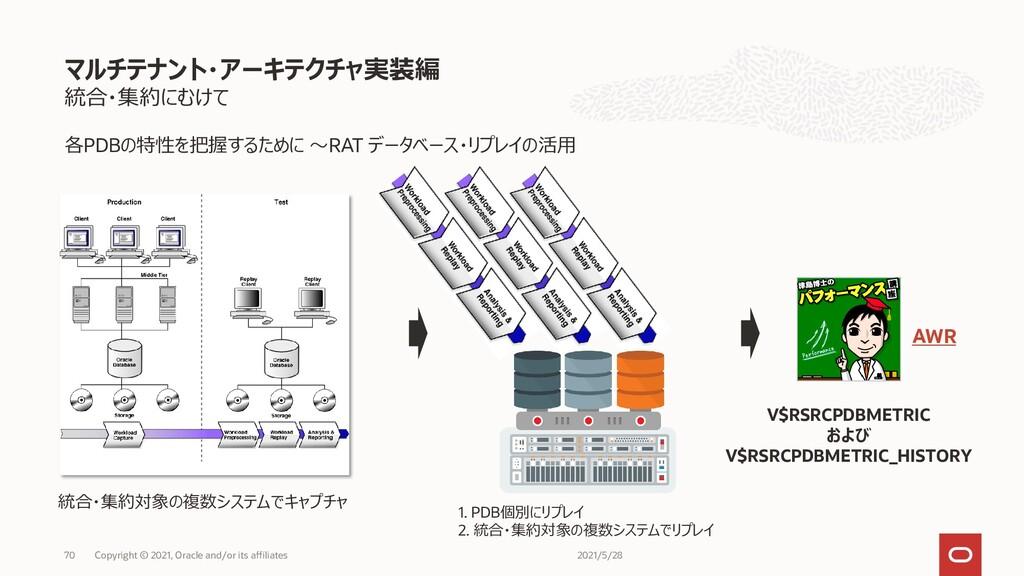 統合・集約にむけて 各PDBの特性を把握するために ~RAT データベース・リプレイの活用 マ...