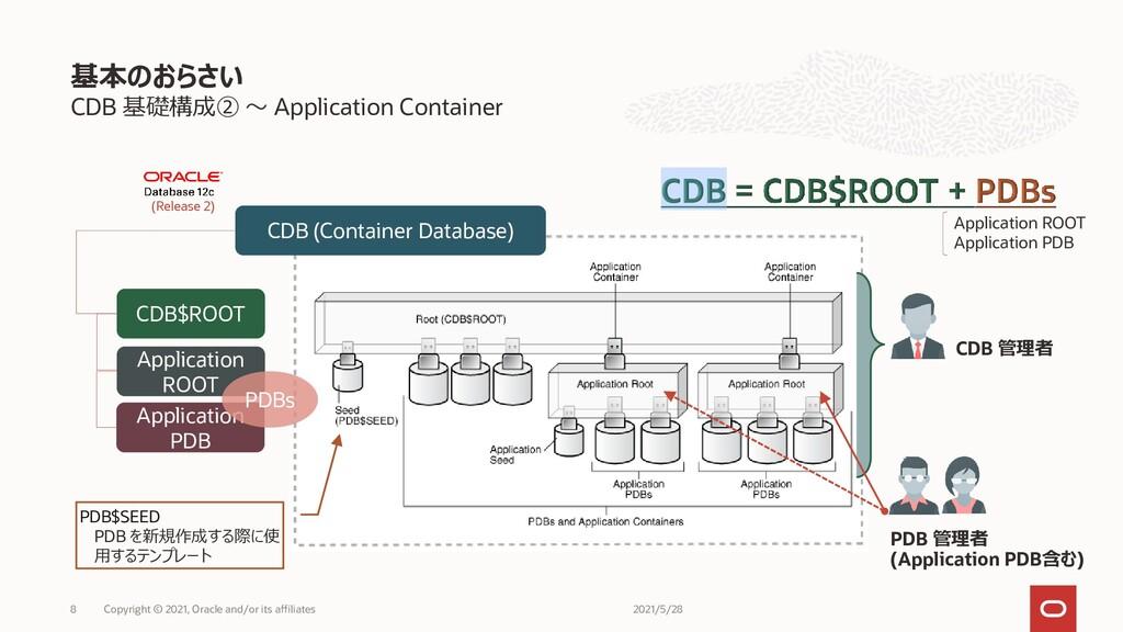 CDB 基礎構成② ~ Application Container 基本のおらさい Copyr...