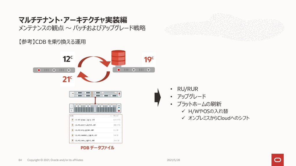 メンテナンスの観点 ~ パッチおよびアップグレード戦略 【参考】CDB を乗り換える運用 マル...
