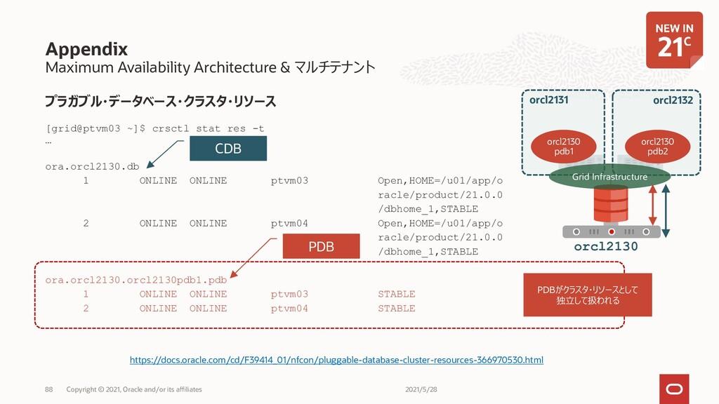 プラガブル・データベース・クラスタ・リソース [grid@ptvm03 ~]$ crsctl ...