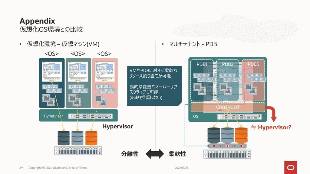 仮想化OS環境との比較 • 仮想化環境 – 仮想マシン(VM) • マルチテナント - PDB...