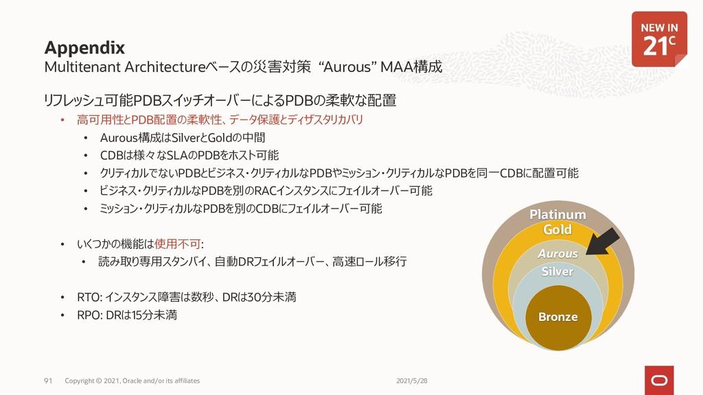 "Multitenant Architectureベースの災害対策 ""Aurous"" MAA構成..."