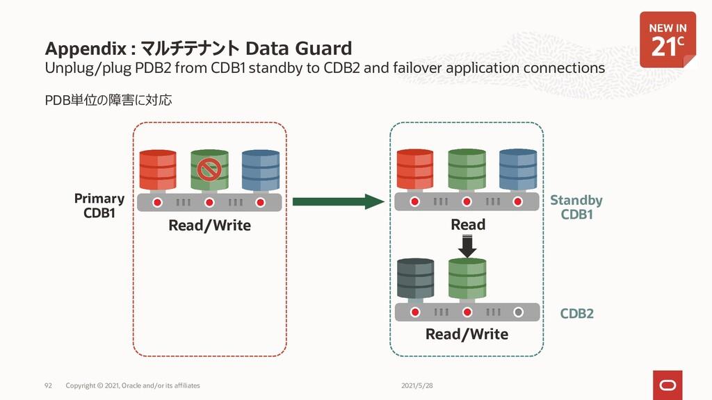 Unplug/plug PDB2 from CDB1 standby to CDB2 and ...