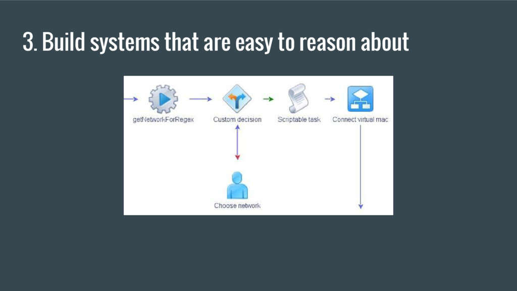 3. Build systems that are easy to reason about