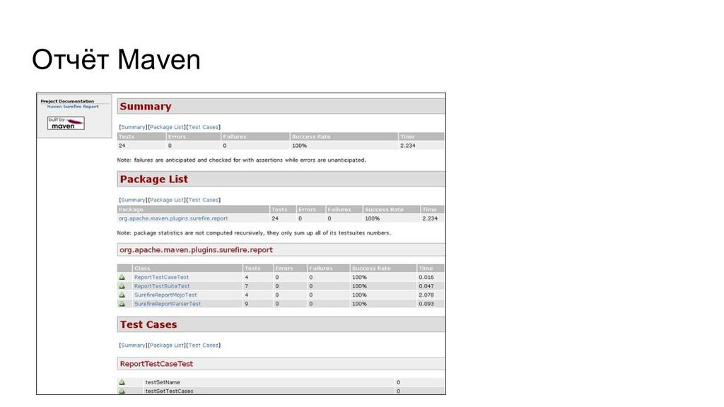 Отчёт Maven
