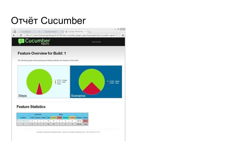 Отчёт Cucumber