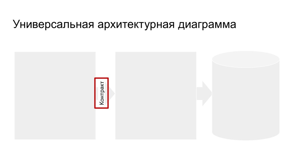 Универсальная архитектурная диаграмма Контракт