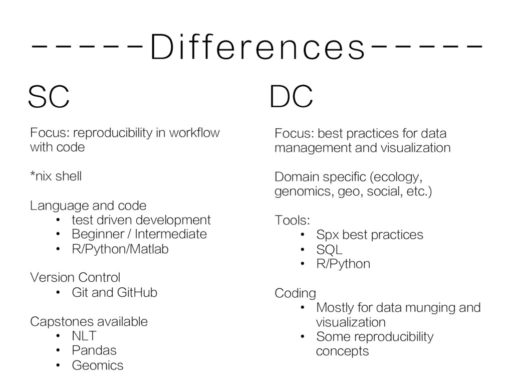 -----Differences----- Focus: reproducibility in...