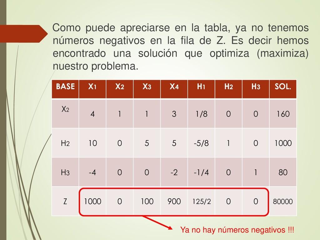 BASE X1 X2 X3 X4 H1 H2 H3 SOL. X2 4 1 1 3 1/8 0...
