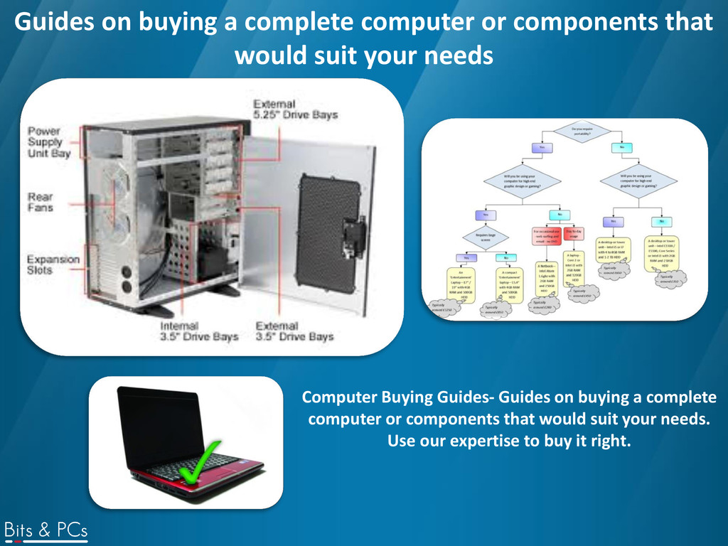 Guides on buying a complete computer or compone...