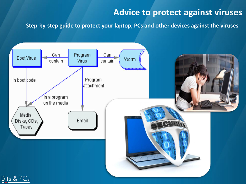 Advice to protect against viruses Step-by-step ...