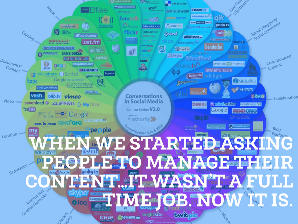 WHEN WE STARTED ASKING PEOPLE TO MANAGE THEIR C...