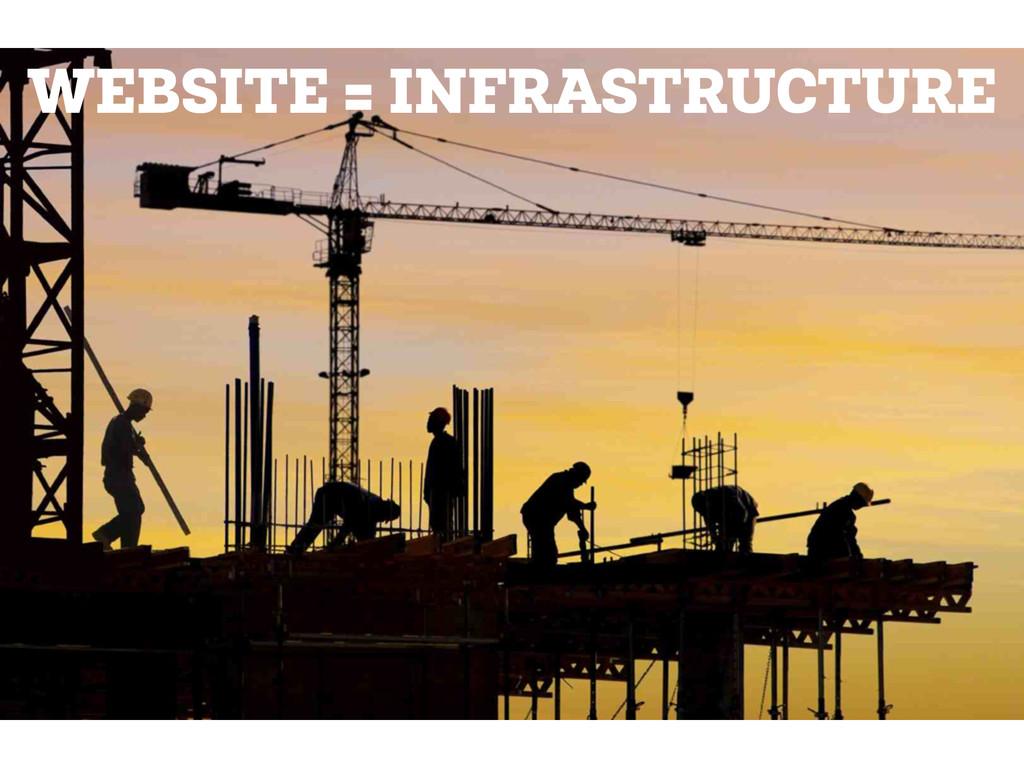 WEBSITE = INFRASTRUCTURE