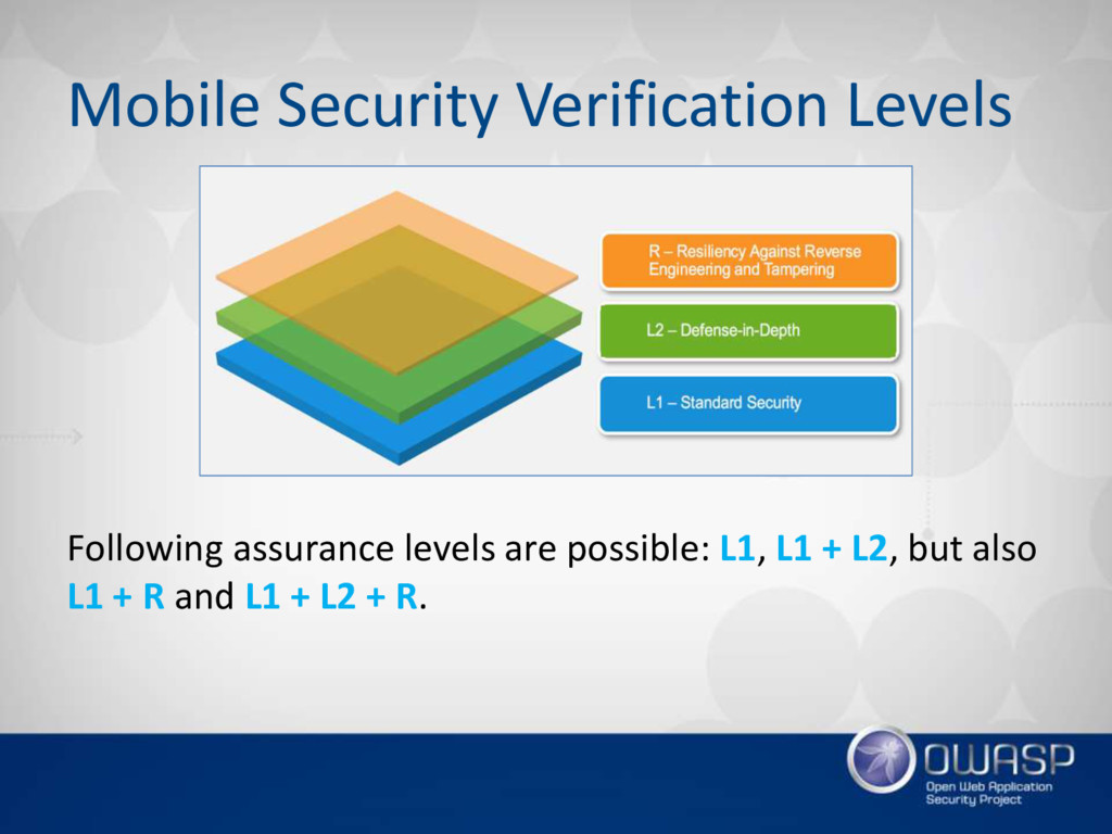 Mobile Security Verification Levels Following a...