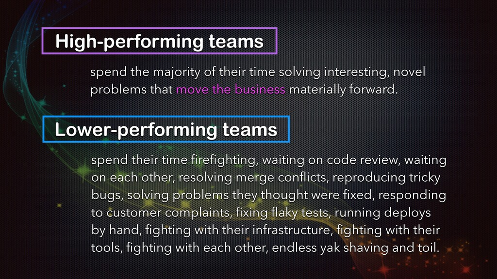High-performing teams spend the majority of the...