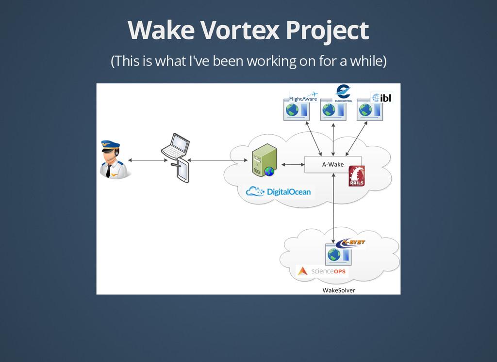 Wake Vortex Project Wake Vortex Project (This i...