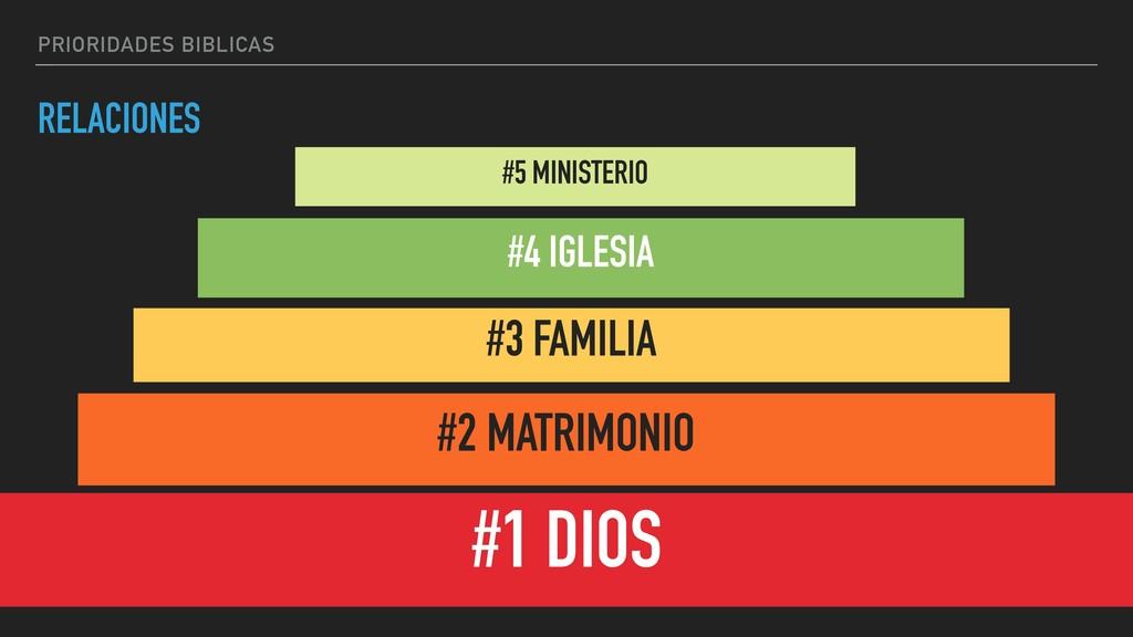 PRIORIDADES BIBLICAS RELACIONES #1 DIOS #2 MATR...