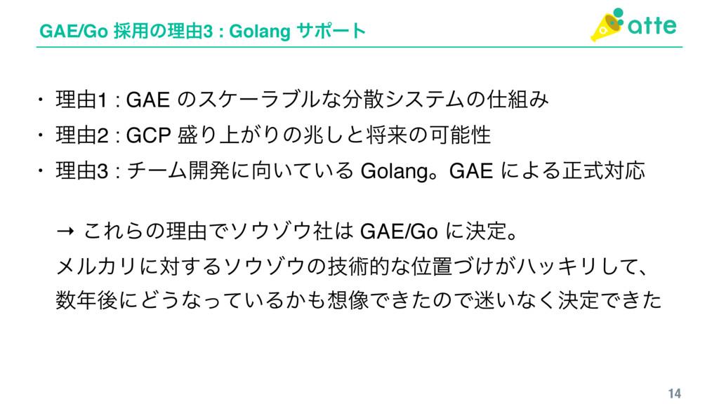 GAE/Go ࠾༻ͷཧ༝3 : Golang αϙʔτ 14 • ཧ༝1 : GAE ͷεέʔ...
