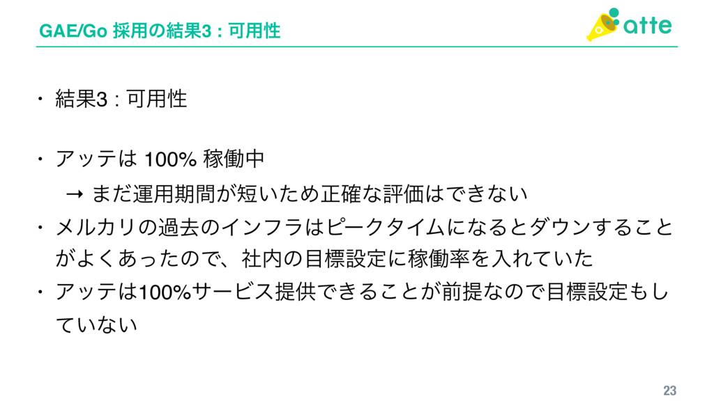 GAE/Go ࠾༻ͷ݁Ռ3 : Մ༻ੑ 23 • ݁Ռ3 : Մ༻ੑ • Ξος 100%...